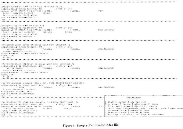 Sample of unit value index file